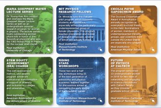 Increasing Diversity Equity and Inclusion in Physics and Astronomy_Banner_Frame_Final